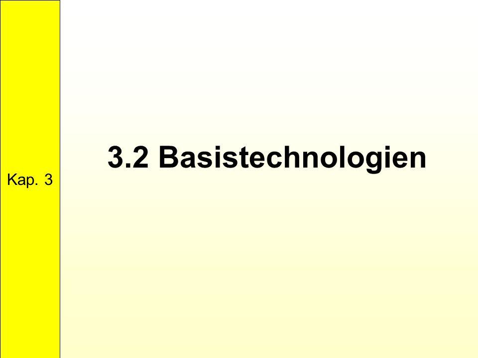 Kap. 3 3.2 Basistechnologien
