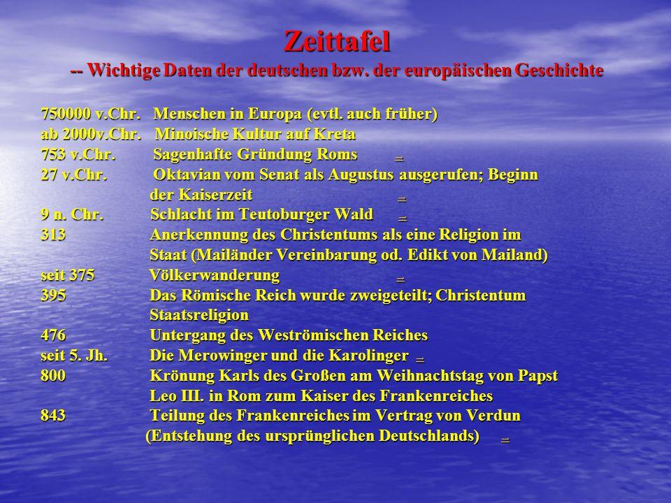 Zeittafel -- Wichtige Daten der deutschen bzw