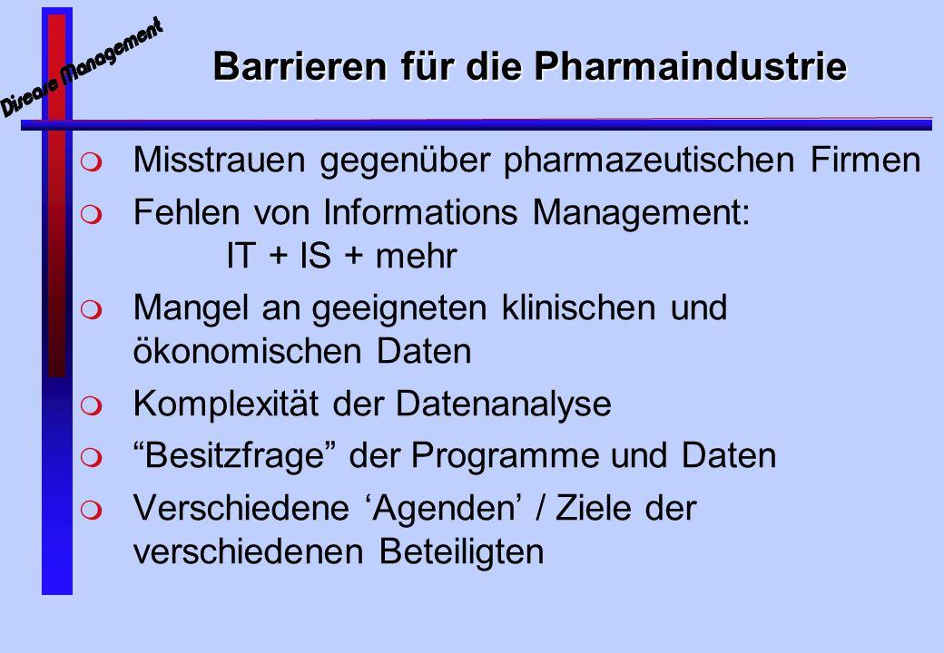 Barrieren für die Pharmaindustrie