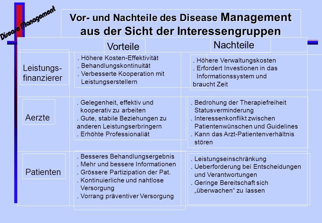 Vor- und Nachteile des Disease Management aus der Sicht der Interessengruppen