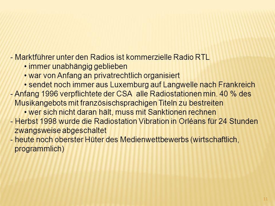 - Marktführer unter den Radios ist kommerzielle Radio RTL