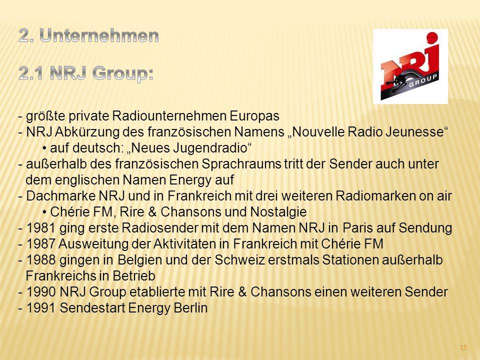 2. Unternehmen 2.1 NRJ Group: