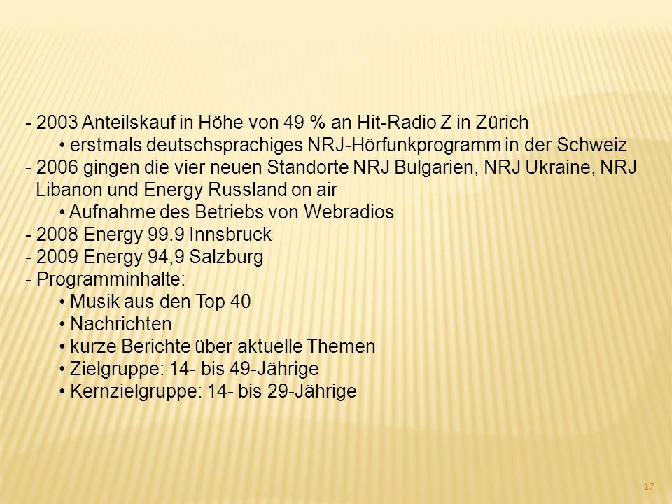 - 2003 Anteilskauf in Höhe von 49 % an Hit-Radio Z in Zürich