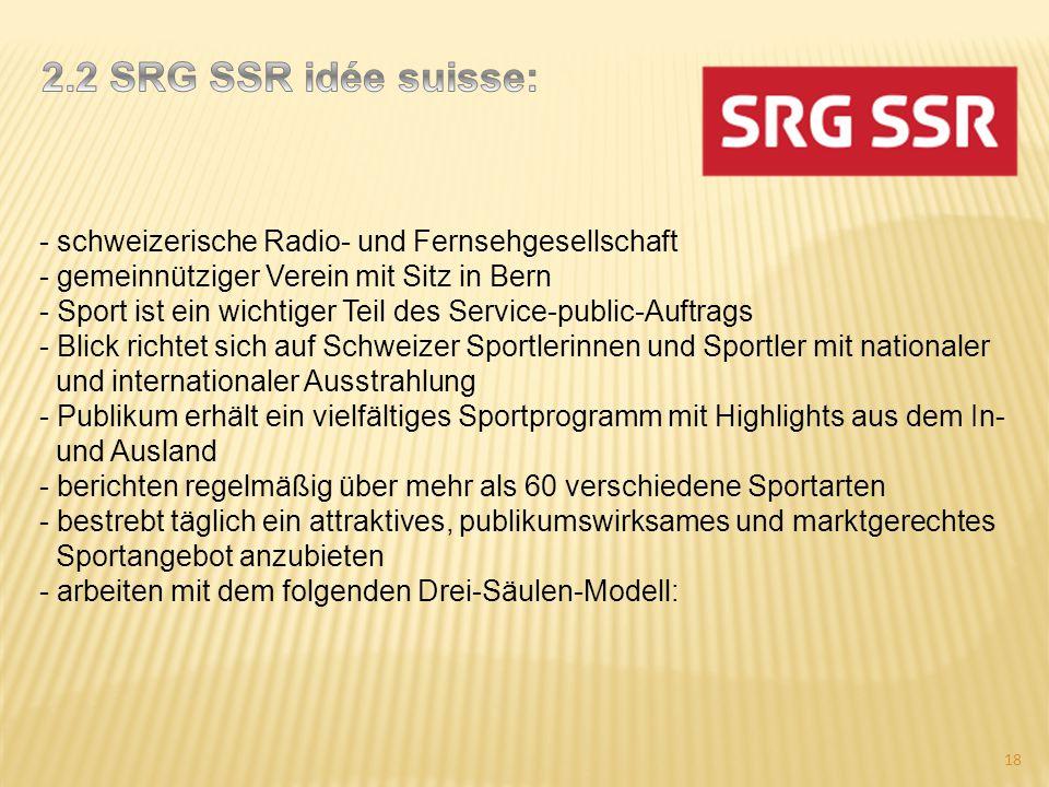 2.2 SRG SSR idée suisse: schweizerische Radio- und Fernsehgesellschaft