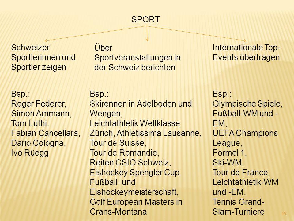 SPORT Schweizer Sportlerinnen und Sportler zeigen. Über Sportveranstaltungen in der Schweiz berichten.
