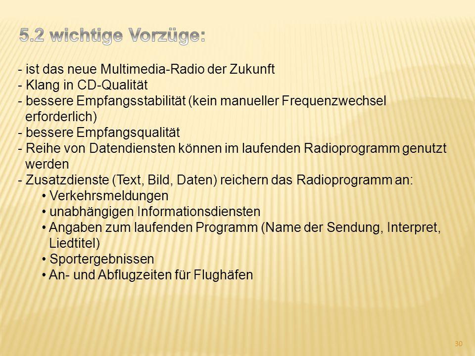 5.2 wichtige Vorzüge: - ist das neue Multimedia-Radio der Zukunft