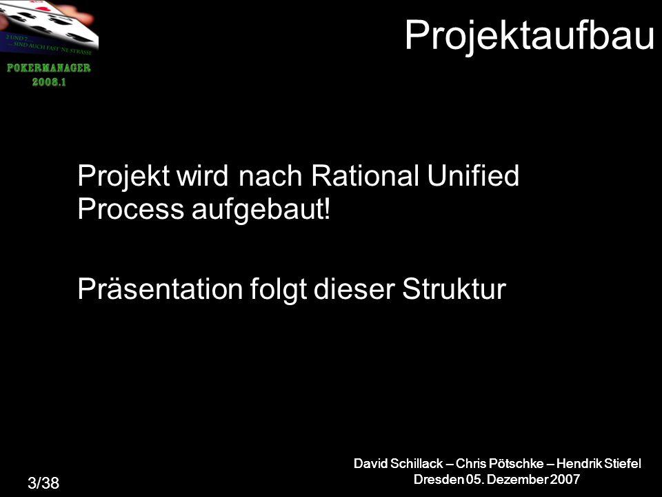 Projektaufbau Projekt wird nach Rational Unified Process aufgebaut! Präsentation folgt dieser Struktur
