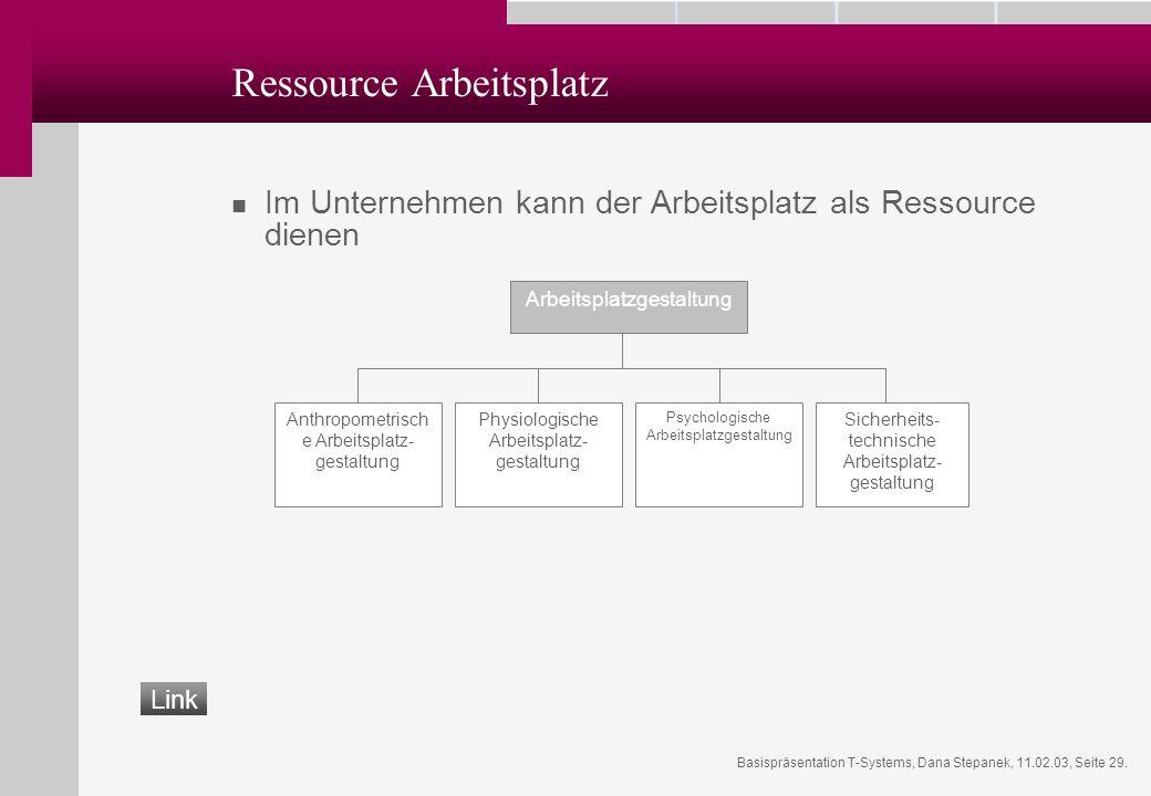 Ressource Arbeitsplatz