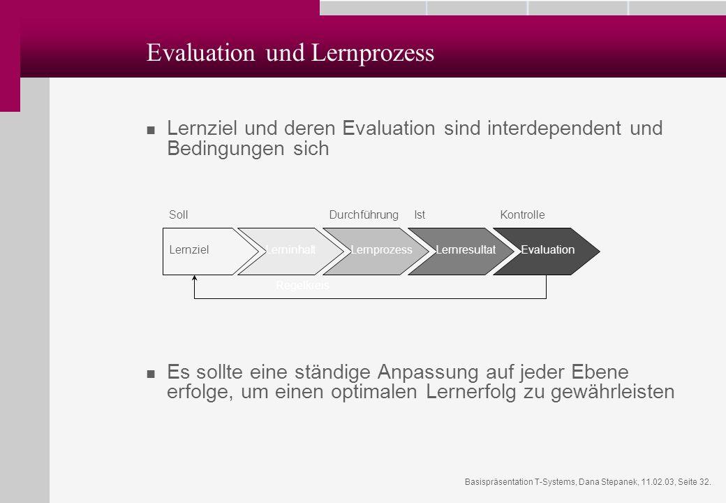 Evaluation und Lernprozess