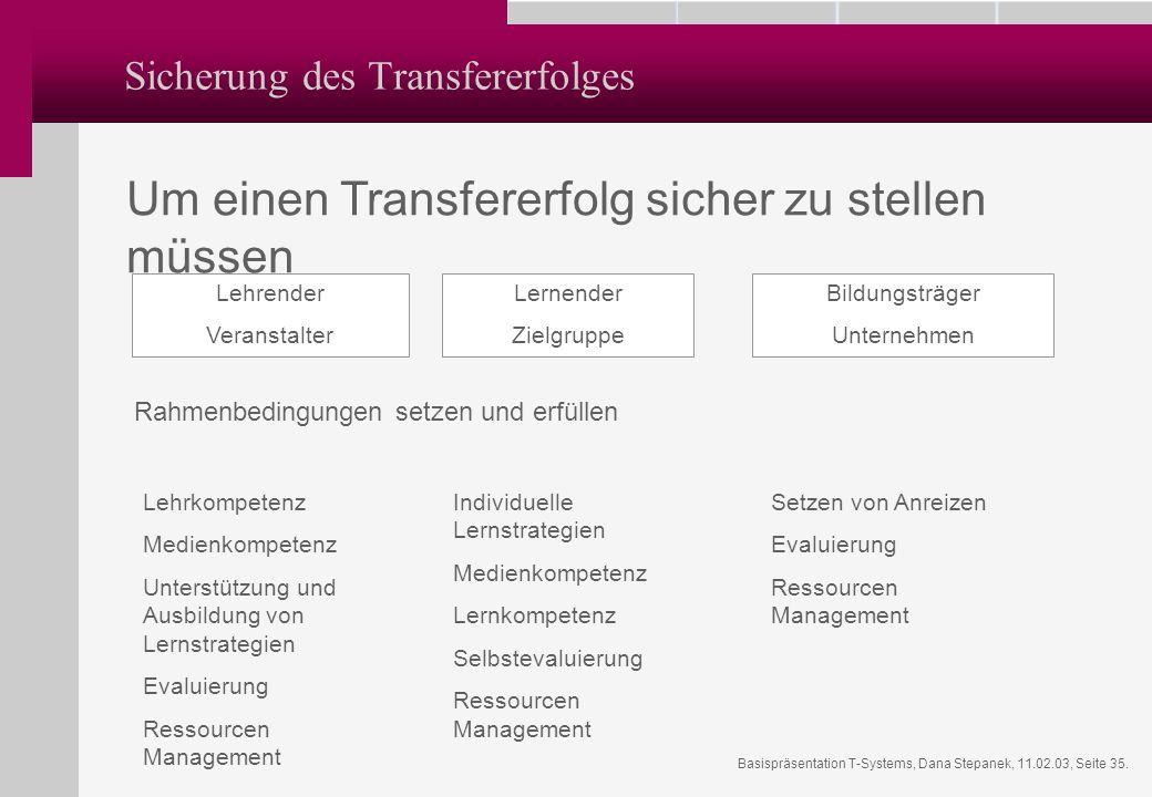 Sicherung des Transfererfolges