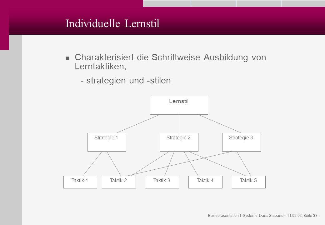 Individuelle Lernstil