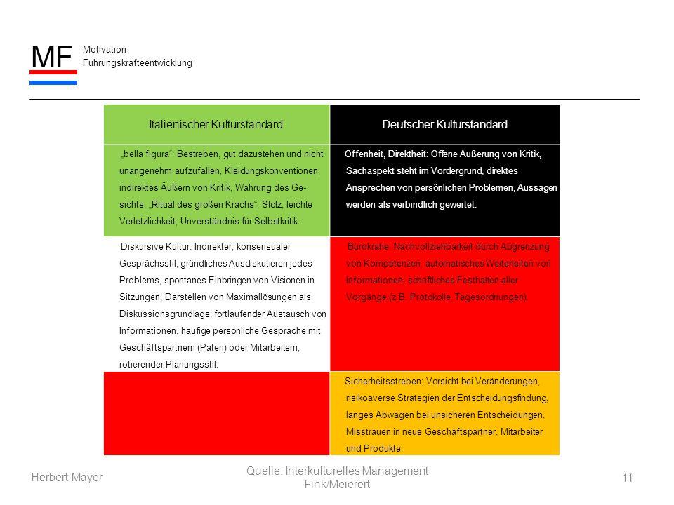 Italienischer Kulturstandard Deutscher Kulturstandard