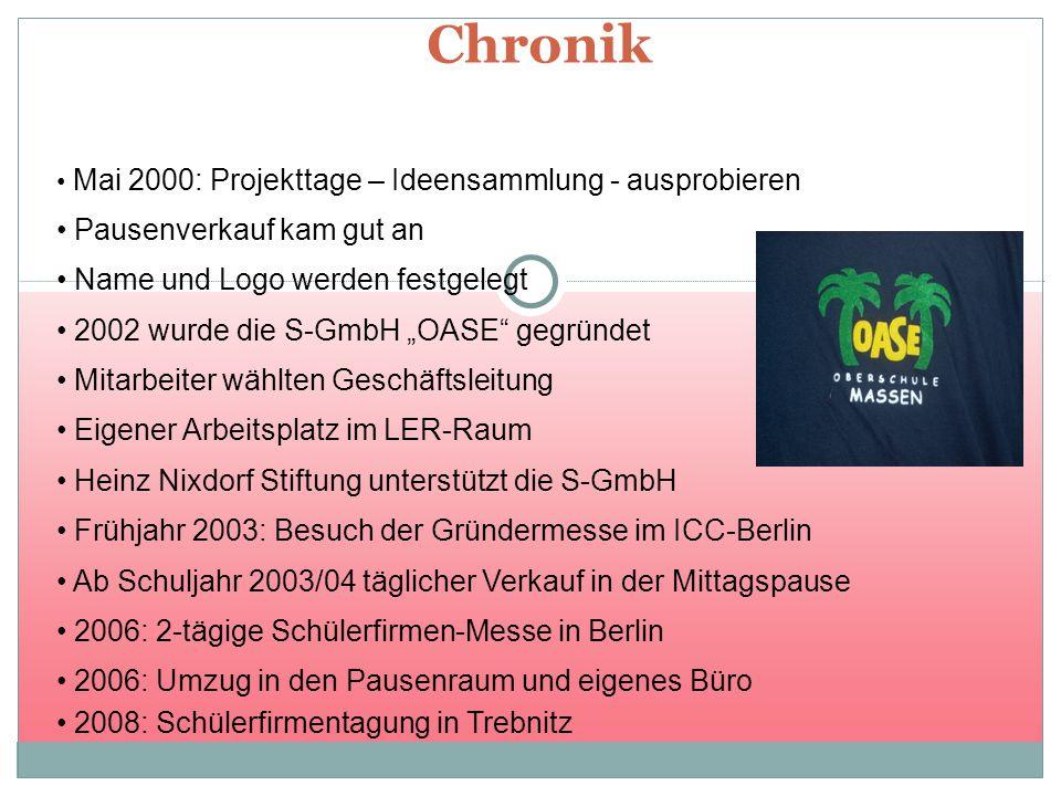 Chronik Pausenverkauf kam gut an Name und Logo werden festgelegt