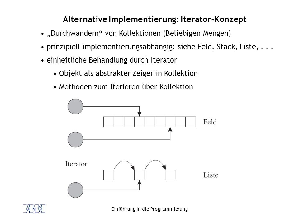 Alternative Implementierung: Iterator-Konzept