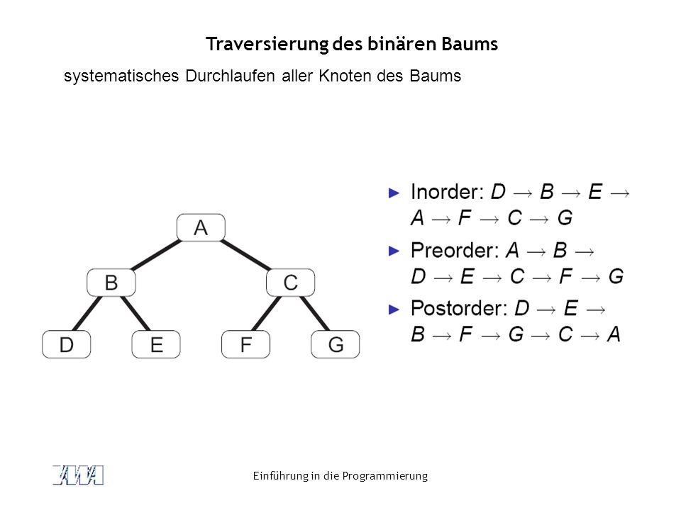 Traversierung des binären Baums