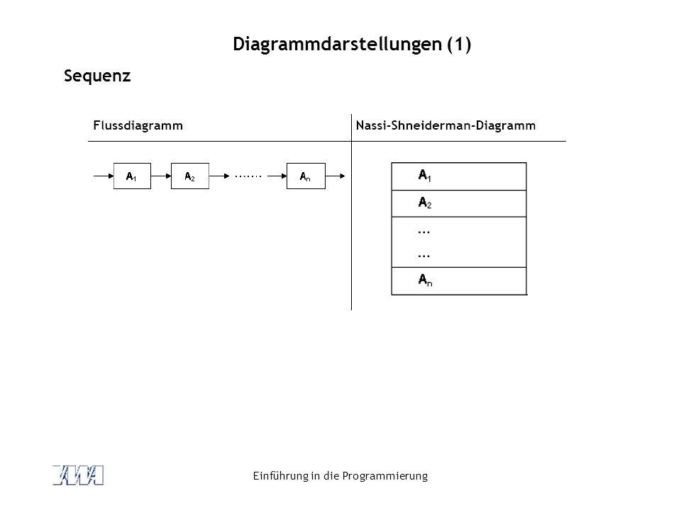 Diagrammdarstellungen (1)