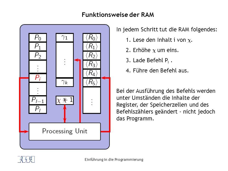 Funktionsweise der RAM