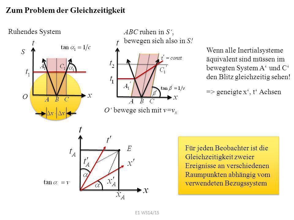 Berühmt Welches Objekt Stellt Ein Inertialsystem Galerie ...