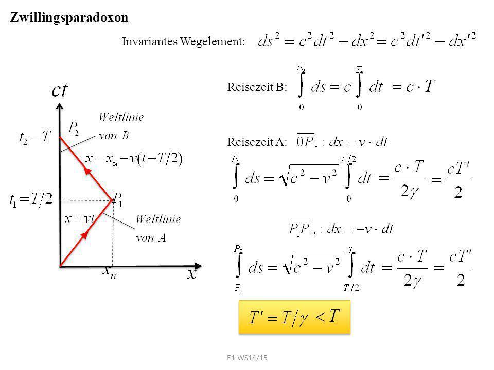 Zwillingsparadoxon Invariantes Wegelement: Reisezeit B: Reisezeit A: