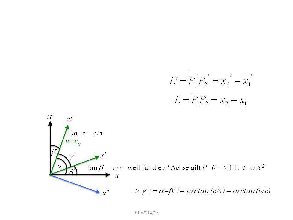=> g' = a-b' = arctan (c/v) – arctan (v/c)