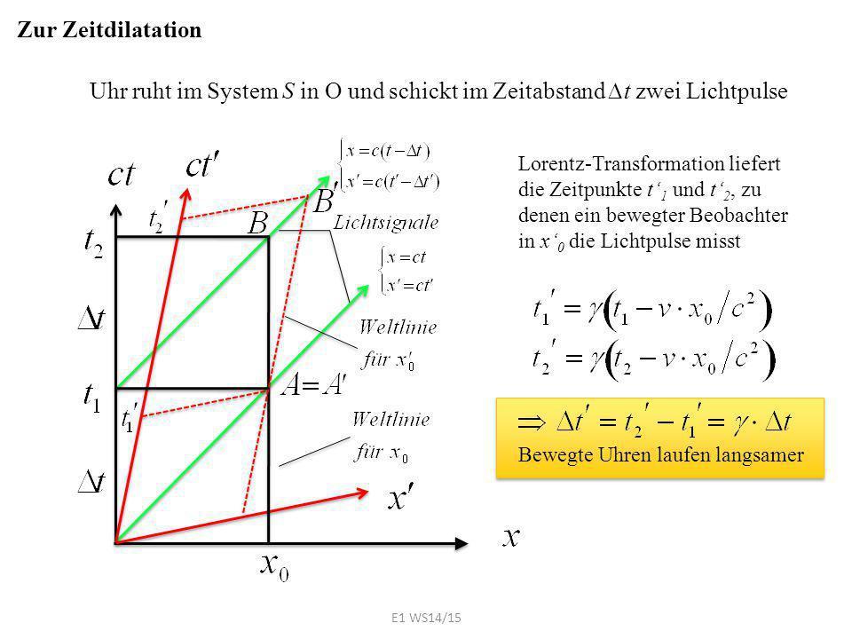 Zur Zeitdilatation Uhr ruht im System S in O und schickt im Zeitabstand ∆t zwei Lichtpulse.