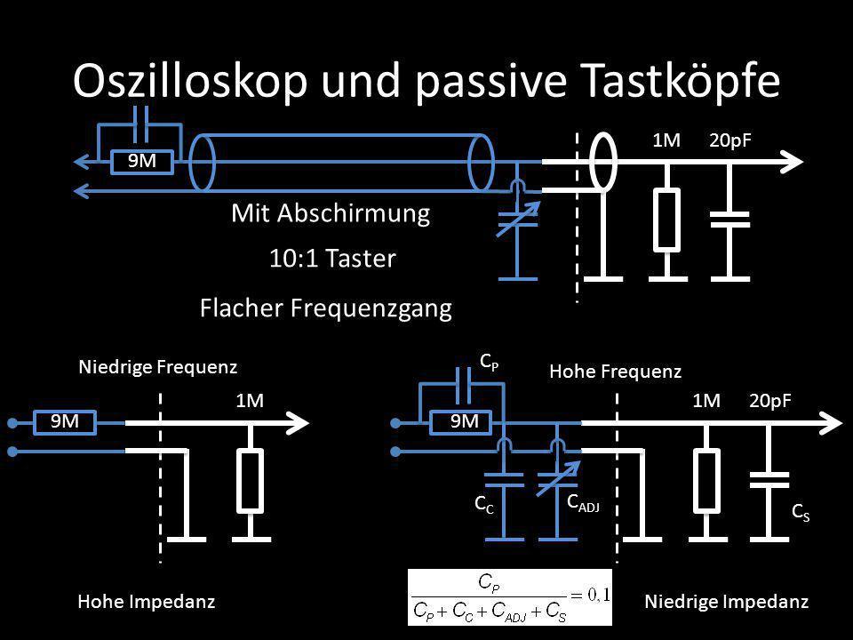 Oszilloskop und passive Tastköpfe
