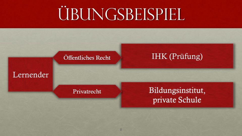 Bildungsinstitut, private Schule
