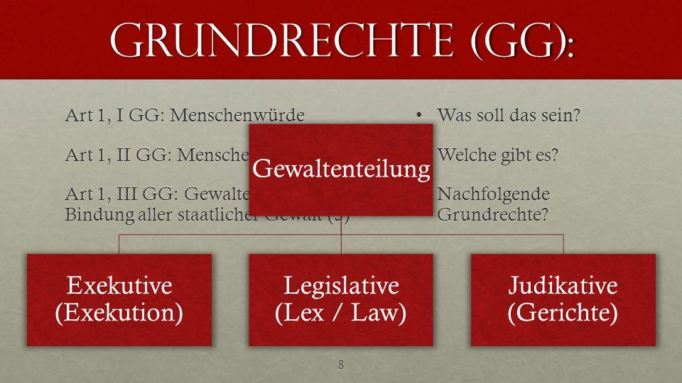 Grundrechte (GG): Gewaltenteilung Exekutive (Exekution)