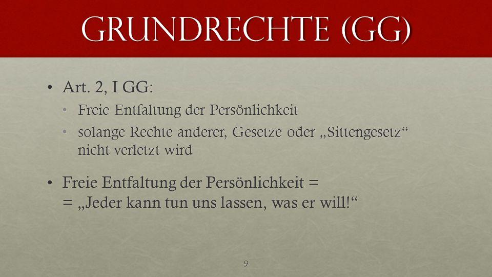 Grundrechte (GG) Art. 2, I GG: