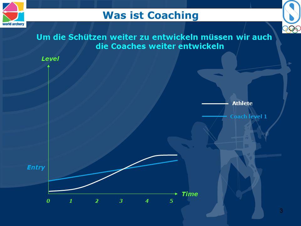 Was ist Coaching Um die Schützen weiter zu entwickeln müssen wir auch die Coaches weiter entwickeln.