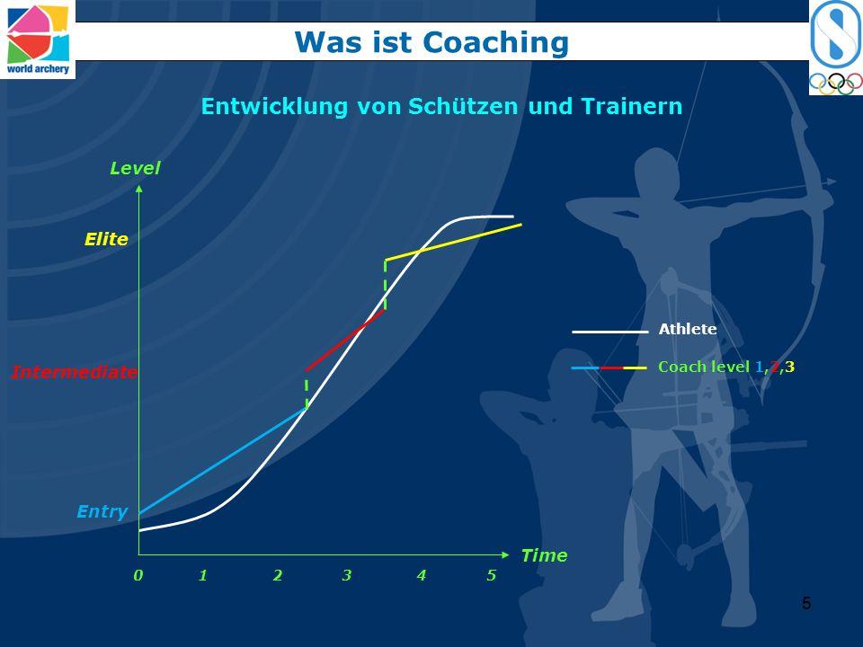 Entwicklung von Schützen und Trainern