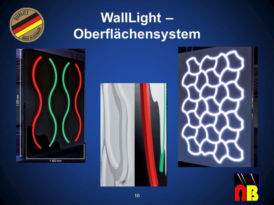 WallLight – Oberflächensystem