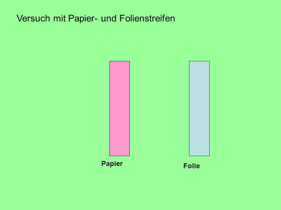 Versuch mit Papier- und Folienstreifen