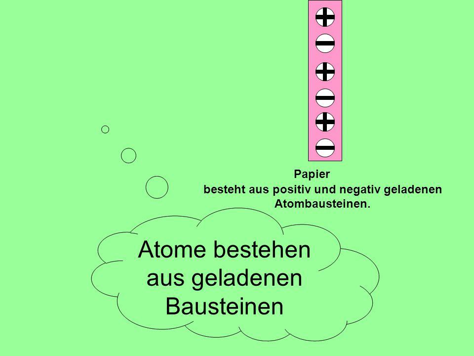 besteht aus positiv und negativ geladenen Atombausteinen.