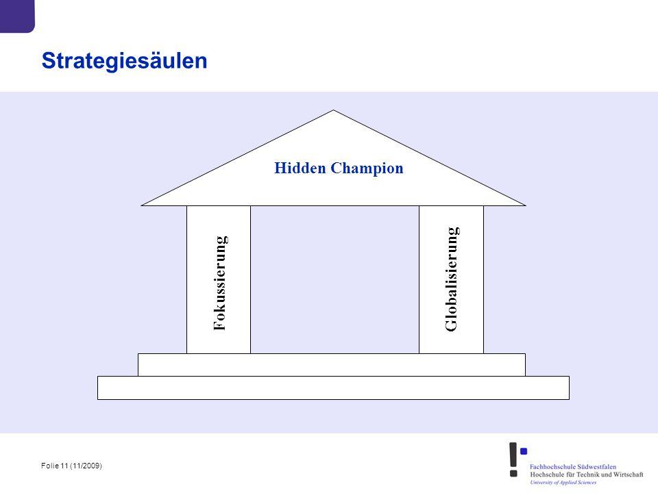 Strategiesäulen Hidden Champion Fokussierung Globalisierung