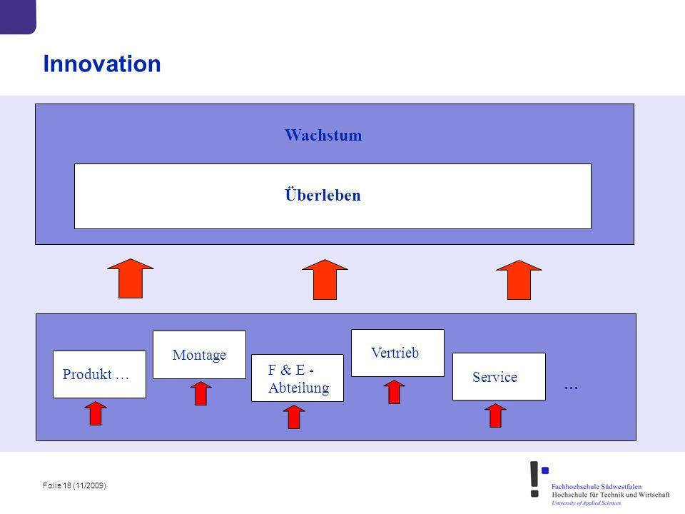 Innovation Wachstum Überleben Montage Vertrieb F & E - Abteilung
