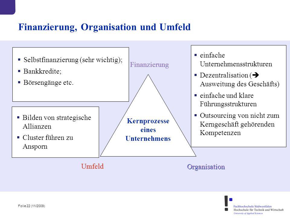Finanzierung, Organisation und Umfeld