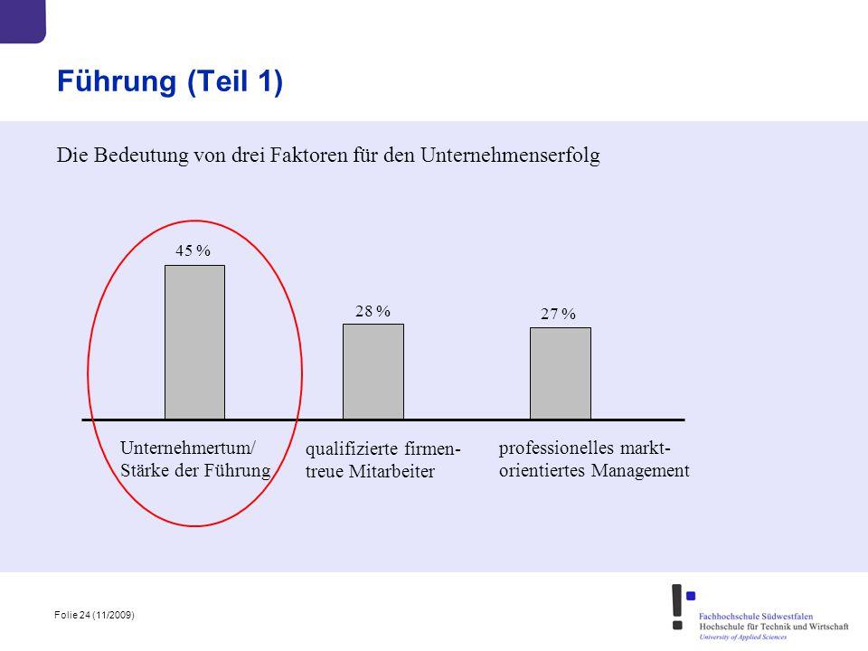 Führung (Teil 1) Die Bedeutung von drei Faktoren für den Unternehmenserfolg. 45 % 28 % 27 % Unternehmertum/ Stärke der Führung.