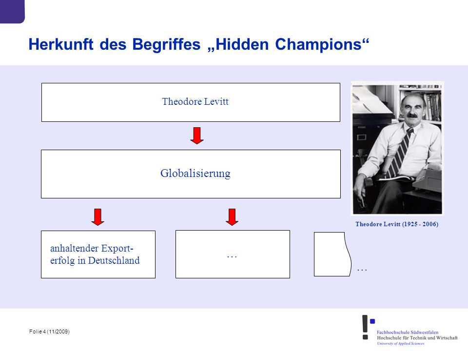 """Herkunft des Begriffes """"Hidden Champions"""