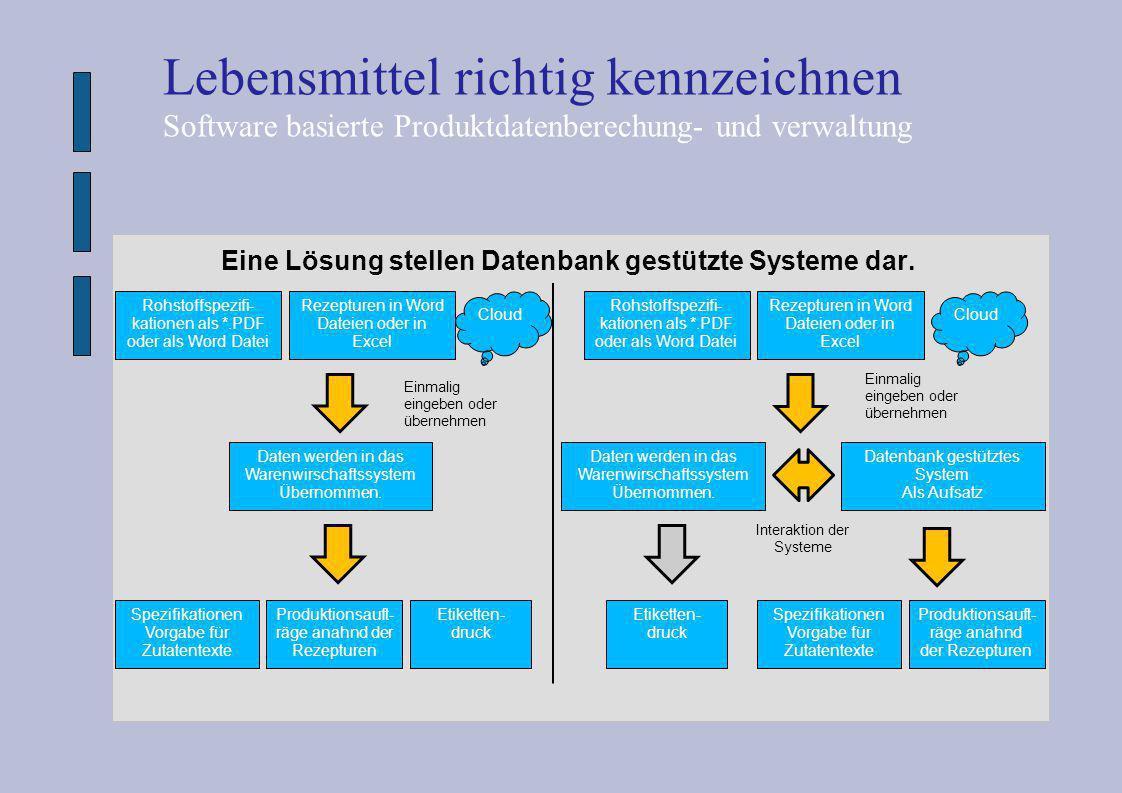 Eine Lösung stellen Datenbank gestützte Systeme dar.