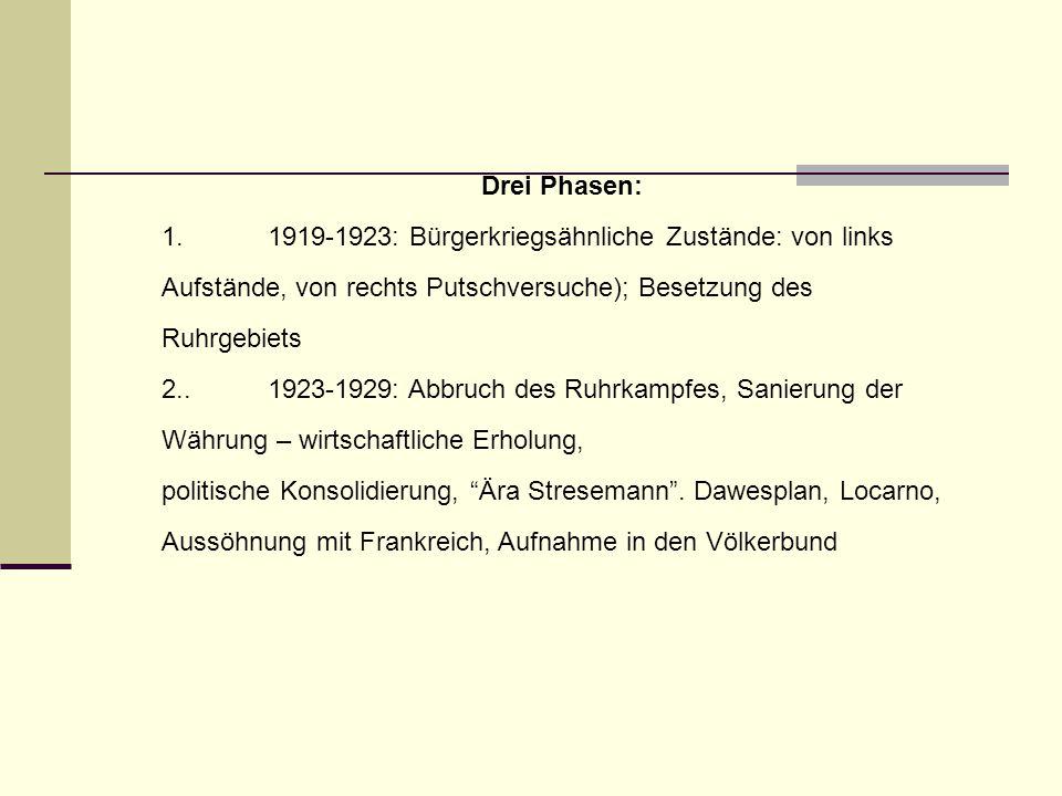 Drei Phasen: 1. 1919-1923: Bürgerkriegsähnliche Zustände: von links Aufstände, von rechts Putschversuche); Besetzung des Ruhrgebiets.