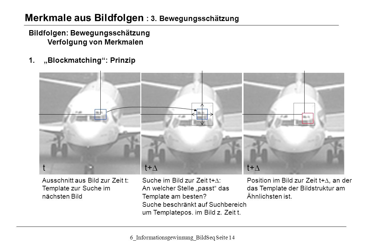 6_Informationsgewinnung_BildSeq Seite 14