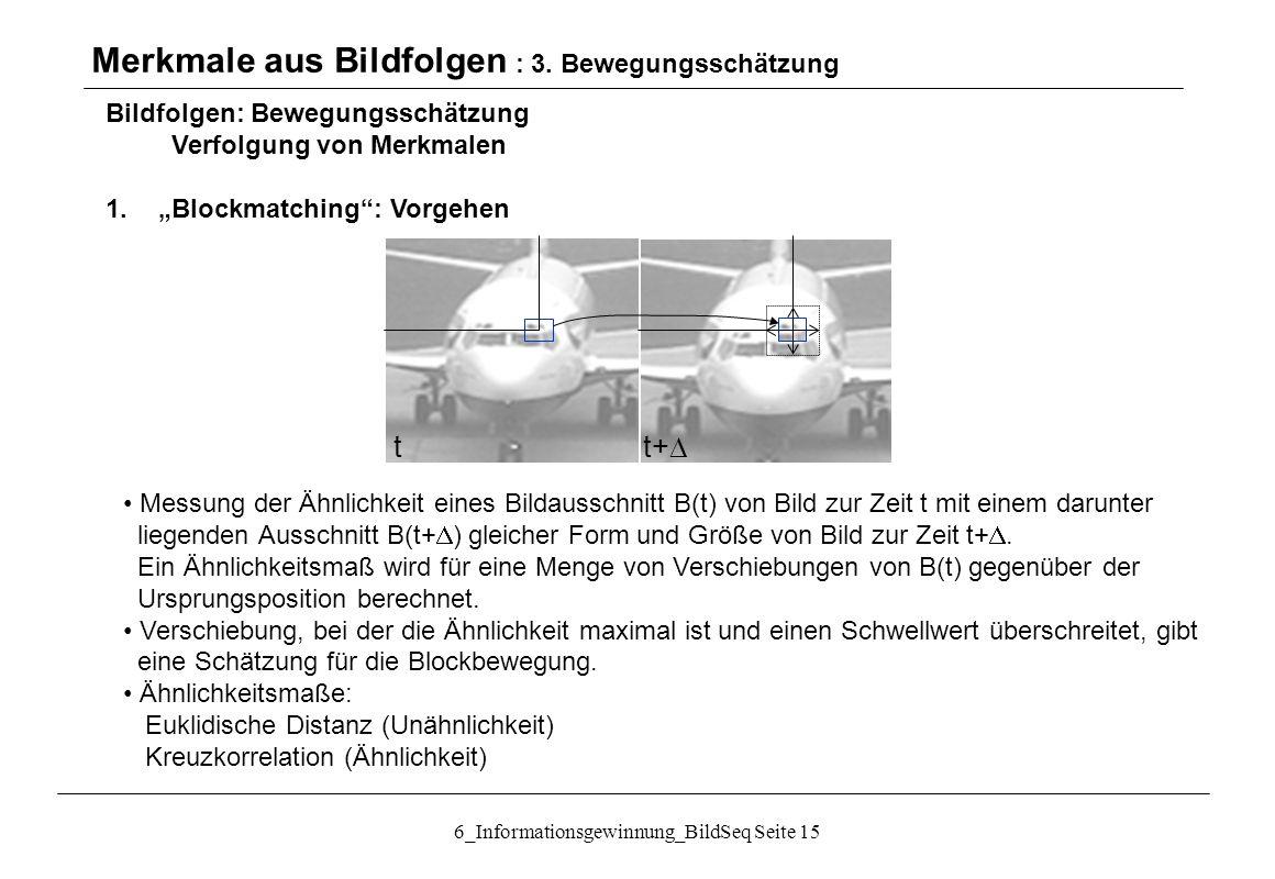 6_Informationsgewinnung_BildSeq Seite 15