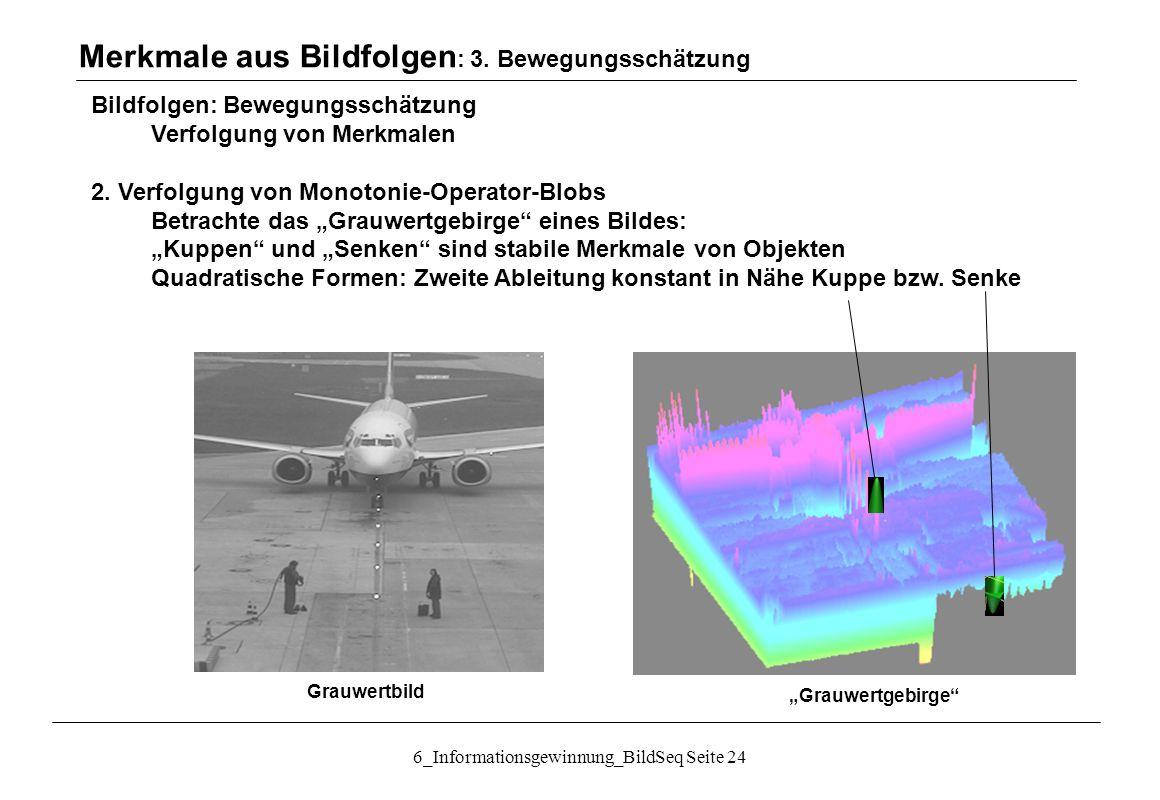 6_Informationsgewinnung_BildSeq Seite 24