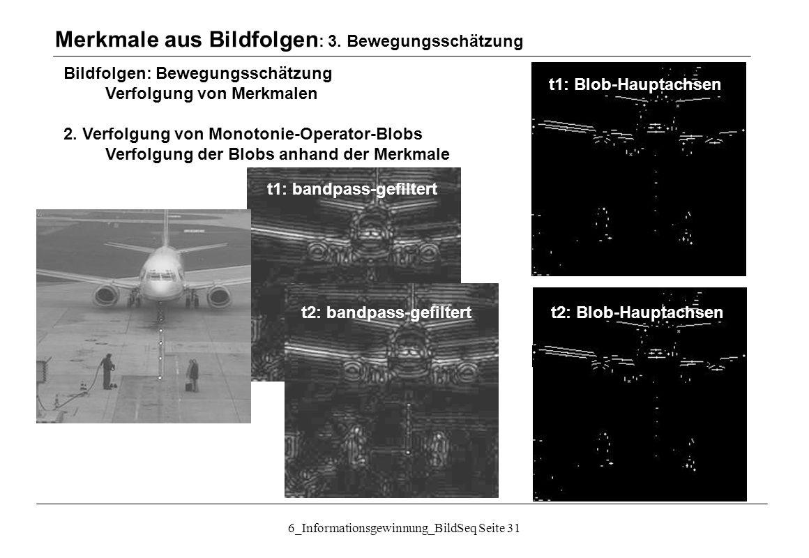 6_Informationsgewinnung_BildSeq Seite 31