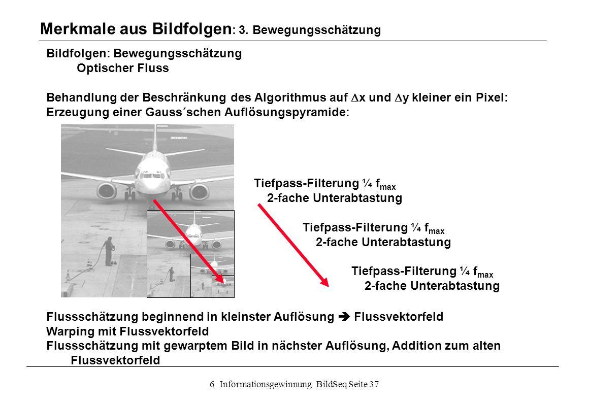 6_Informationsgewinnung_BildSeq Seite 37