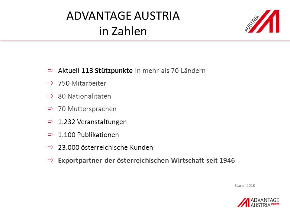 ADVANTAGE AUSTRIA in Zahlen