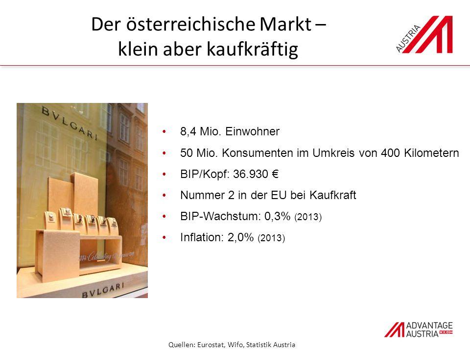 Der österreichische Markt – klein aber kaufkräftig