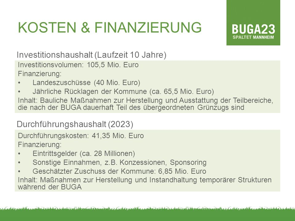 KOSTEN & FINANZIERUNG Investitionshaushalt (Laufzeit 10 Jahre)