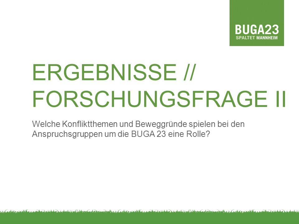 ERGEBNISSE // FORSCHUNGSFRAGE II
